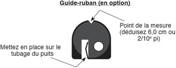 diagramme du guide de bande en option