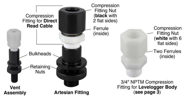 solinst artesian well fitting assembly for leveloggers