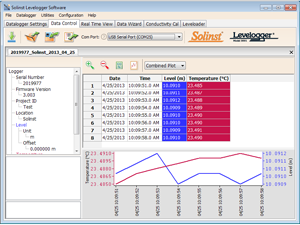 Levelogger Data Control Window