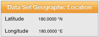 data set geographic location - iOS