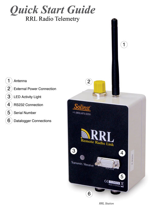 solinst rrl remote radio link solinst rrl remote radio link rrl quick start guide remote radio link quick start guide solinst rrl quick start guide solinst remote radio link quick start guide rrl radio telemetry quick start guide image
