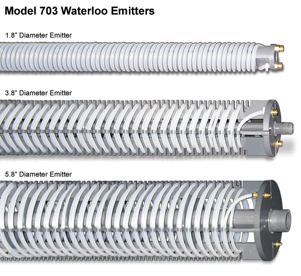 Model 703 Waterloo Emiter Details