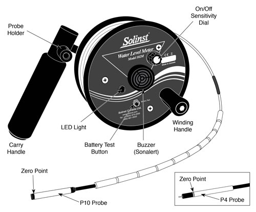 solinst 102m mini water level indicator front view diagram