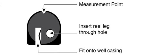 solinst tape guide illustration detailed view